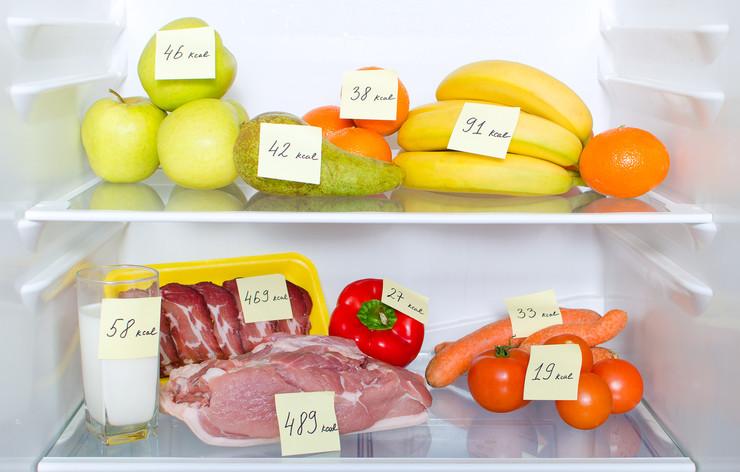 Kalorienübersicht
