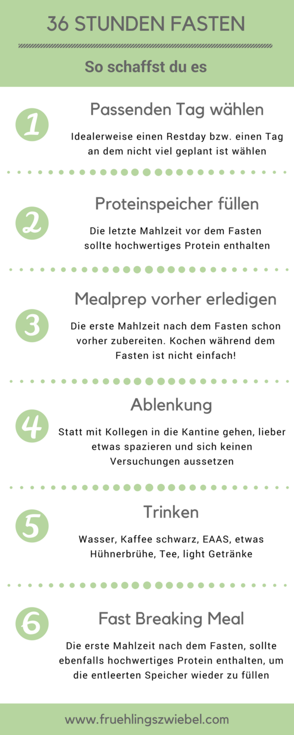 Fastentag - Step by Step Anleitung