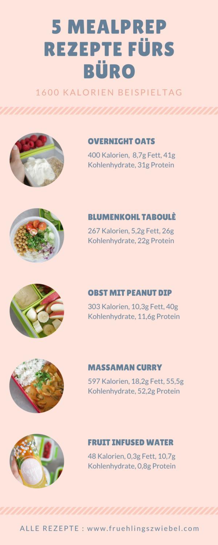 Mealprep fürs Büro - 1600 Kalorien