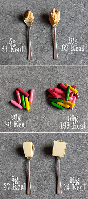 Kalorienzählen ist ein Muss, wenn man abnehmen will. Nur mit genauem Abwiegen kann man sich ein Defizit schaffen
