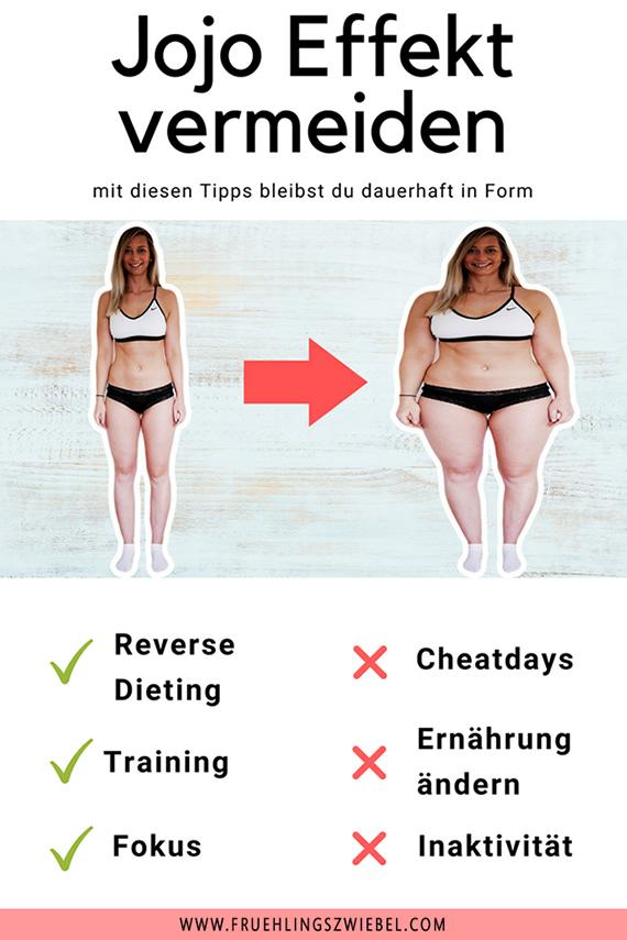 Jojo Effekt vermeiden - so geht's. Mit diesen Tipps hältst du dauerhaft dein Gewicht