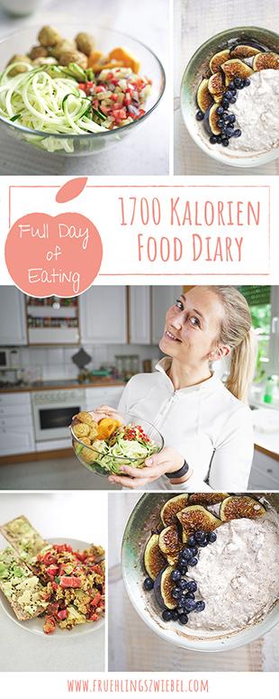Mein Food Diary zum Abnehmen - Full Day of Eating mit 1700 Kalorien