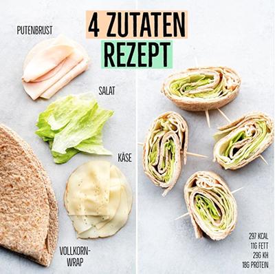 Pausen Wrap für die Lunchbox