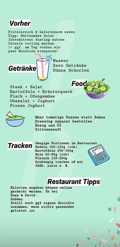 Kalorien Zählen im Restaurant