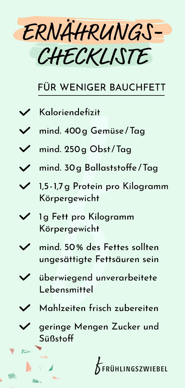 Ernährungscheckliste zur Reduzierung von Bauchfett