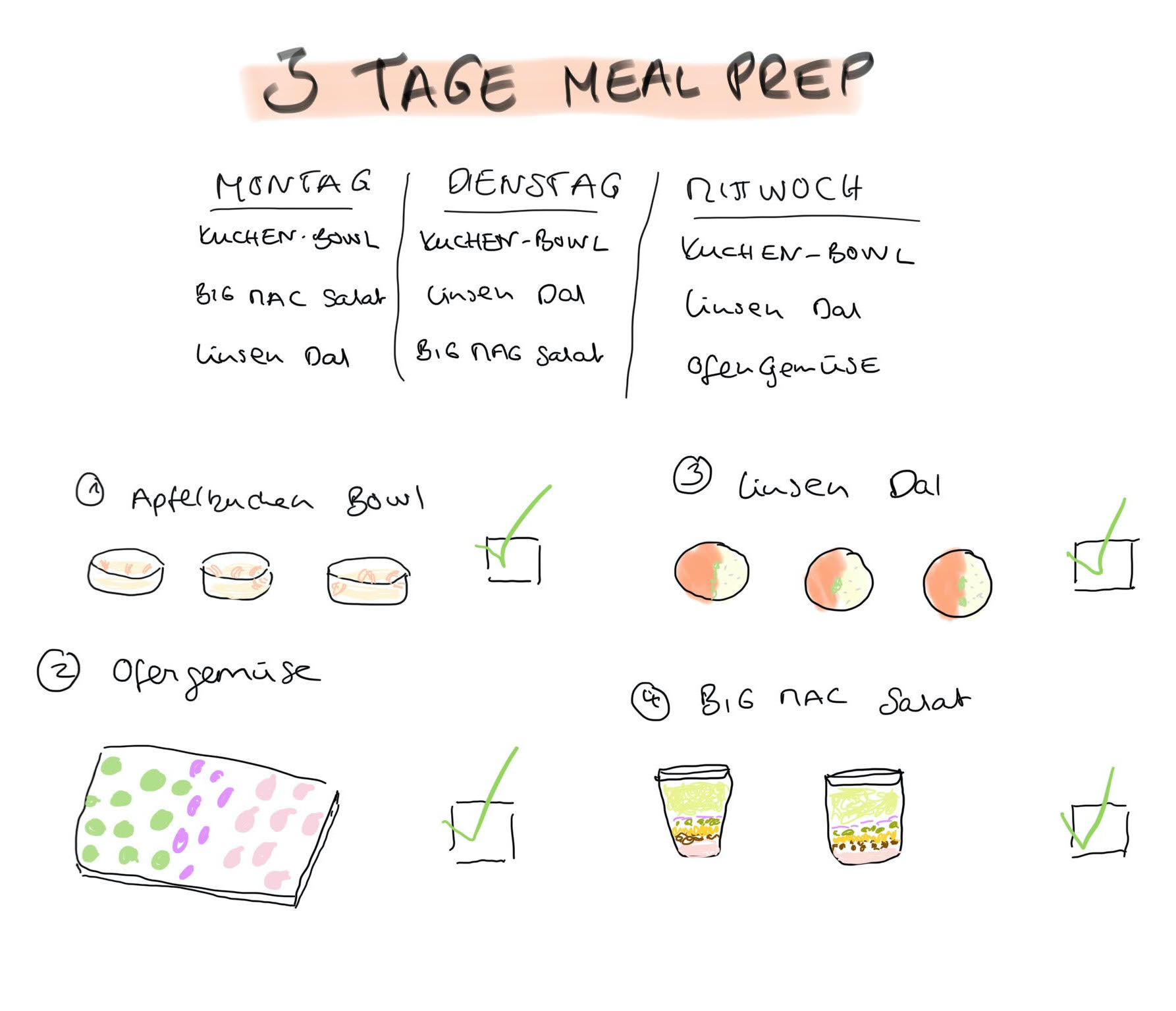 3 Tage Meal Prep Plan