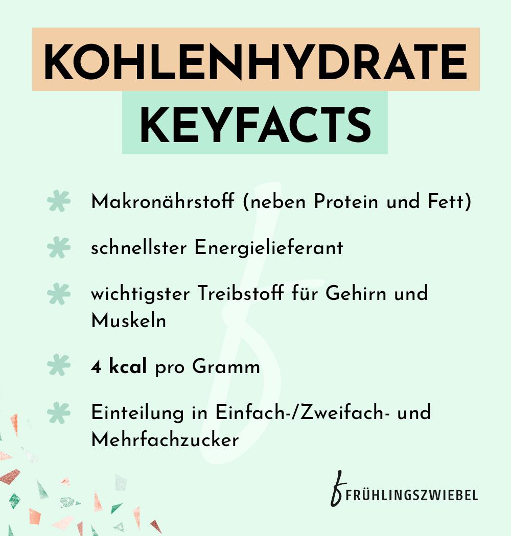 Kohlenhydrate Keyfacts