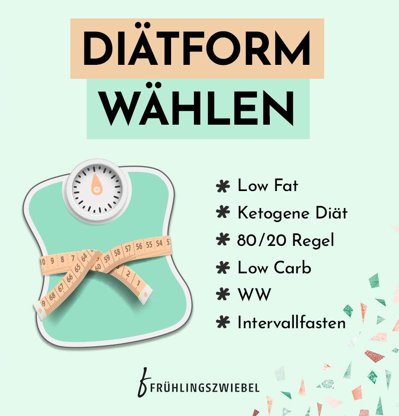 Diätformen