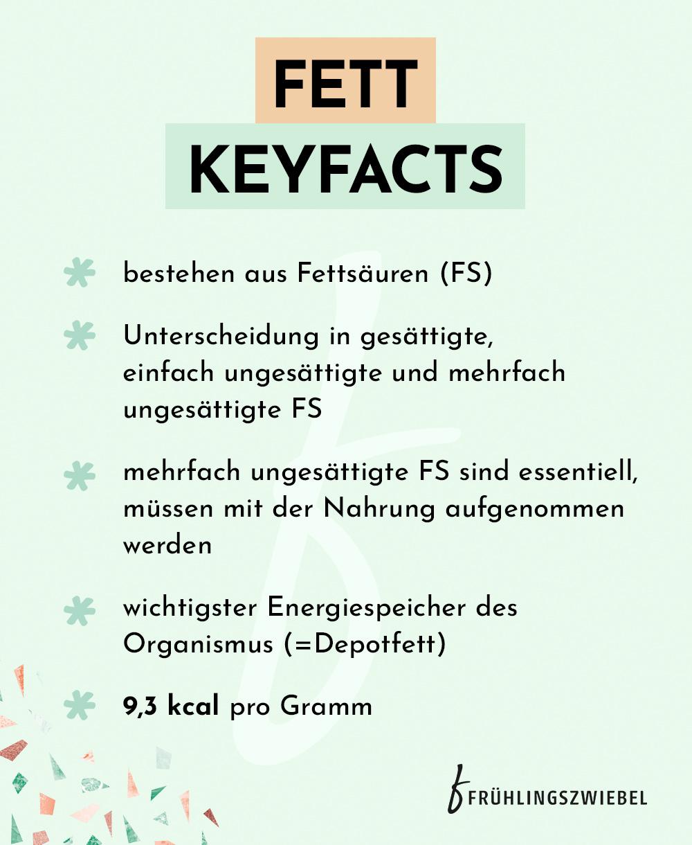 Fett Keyfacts